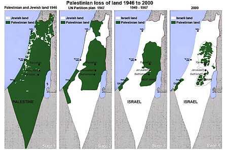 Saqueo de Palestina por parte de Israel
